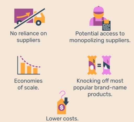 Multipurpose/multi-vertical Business Model.